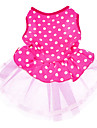 Dog Dress Pink Summer Polka Dots Wedding / Cosplay