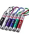 Eclairage Lampes de poche Porte-cles LED Lumens Mode - LR44 Urgence Petit Pochette Lampe UVCamping/Randonnee/Speleologie Usage quotidien