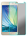 ASLING Toughened Glass Screen Saver  for Samsung J7