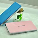 IAMI™ 15000mAh Multi-Output External Battery  for Mobile Devices